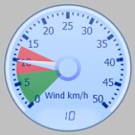 media vento